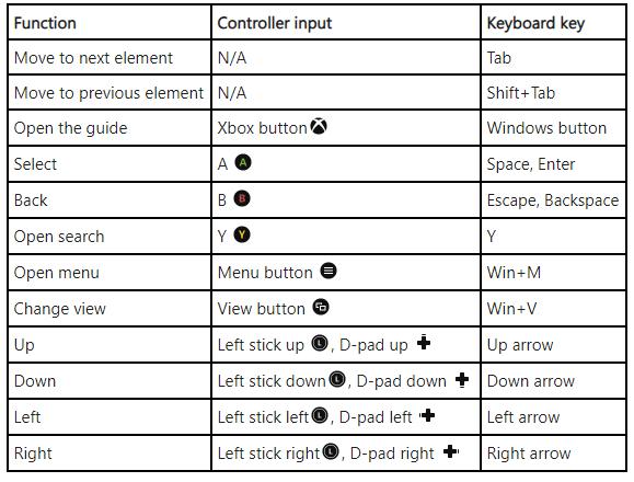 keyboard for xbox
